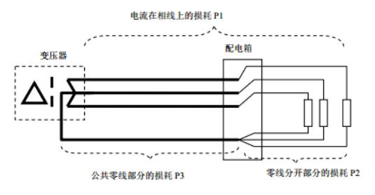 3次谐波电流滤波器的节电降耗